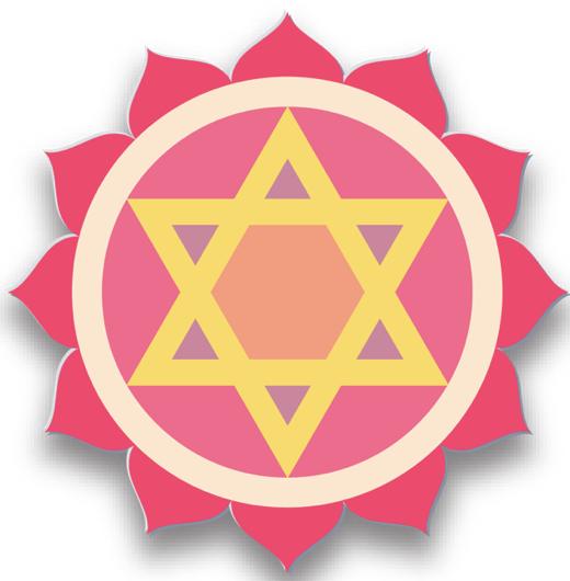 4 Anahat Heart Chakra