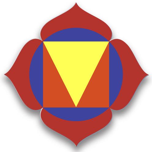 1 Mooladhara Chakra