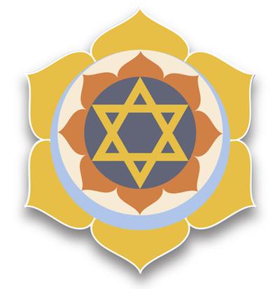 2 Swadisthana Chakra
