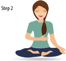 Sahaja Yoga Selfrealisation Experience 02